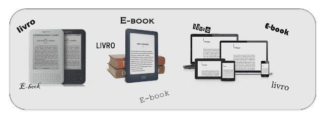 e-book ou livro impresso?